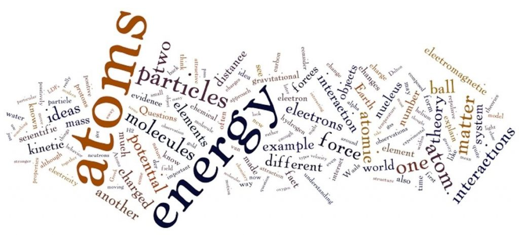Word cloud about Chemistry with energy and atoms being the biggest words.