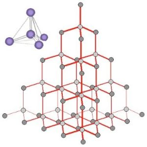 An image with a stack of hexagons in a pyramid. To the top left corner of the pyramid there are five spheres connecting each other with lines.