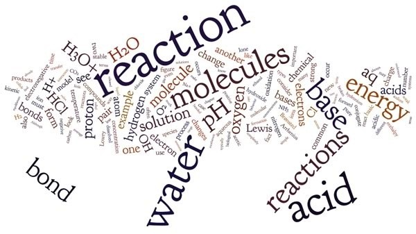 An image of a word cloud, with the words reaction, molecules, acid, water, base, bond, and energy being the biggest words.