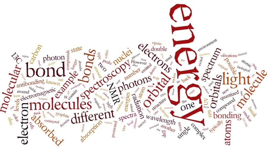 An image of a word cloud with the biggest words being: Energy, molecules, bond, electrons, orbital.