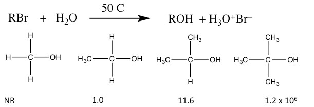 An image of a reaction of RBR + H20.
