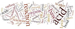 A decorate image of a word cloud.