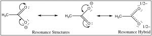 A Lewis structure of H3C with resonance hybrid.