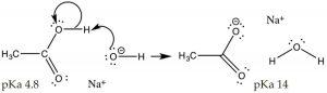 Lewis strucutre of CH3CO2H, acetic acid.