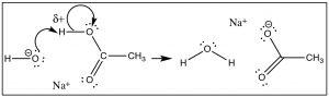 A model of a proton transfer reaction.