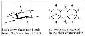 An image of cyclohexane molecule.
