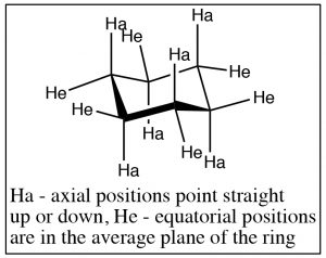 An image of Ha and He attached to the cyclohexane ring.