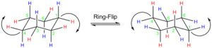 An image of a ring flip.