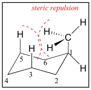 An image of steric repulsion.
