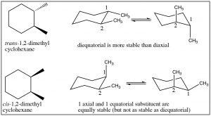 An image of trans-1,2-dimethyl cyclohexane and cis-1,2-dimethyl cyclohexane.