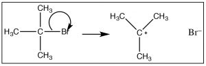An image of carbocation formation.