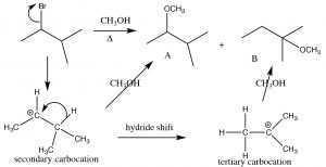 Image of hydride shift of CH3OH.