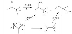 An image of A 1,2-alkyl shift.