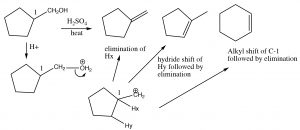 An image of hydride or alkyl shift.