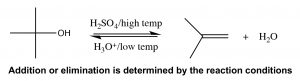 An image of concentration of water when equilibrium shifts.