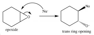 An image of nucleophilic attack at a ring carbon.