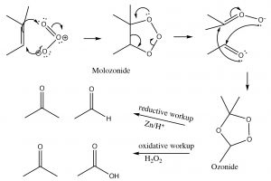 An image of a reaction with ozone(O3).