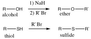 An image of nucleophilic substitutions reactions of alcohols, thiols, and amines.
