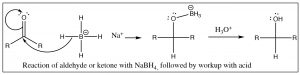 An image of a reaction of aldehyde or ketone with NaBH4.