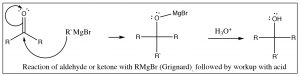An image of a a reaction of aldehyde or ketone with RMgBr.