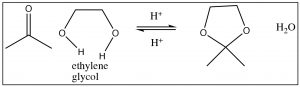 An image of a reaction of ethylene glycol.