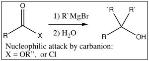 An image of a reaction of nucleophilic attack by carbanion.