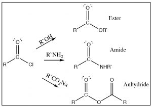 An image of a reaction of tetrahedral intermediate.