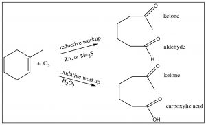 An image of carboxylic acids reacted with ozone.