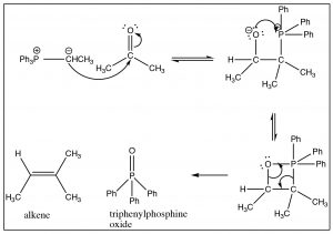 An image of Wittig reaction.