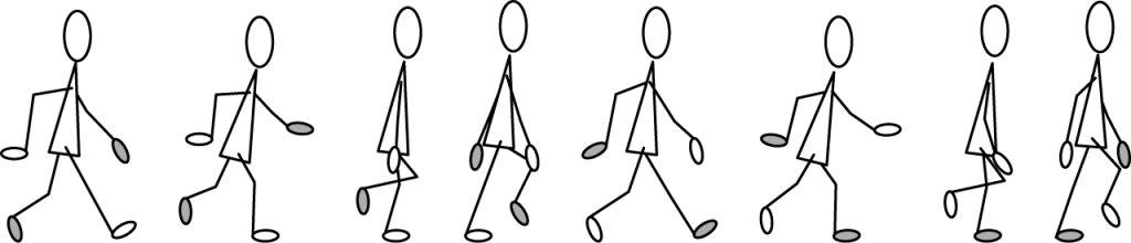 Illustration of a stick person walking. Details in caption.